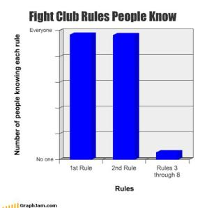 Fight Club rules people know