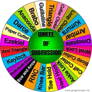 Wheel of Submission